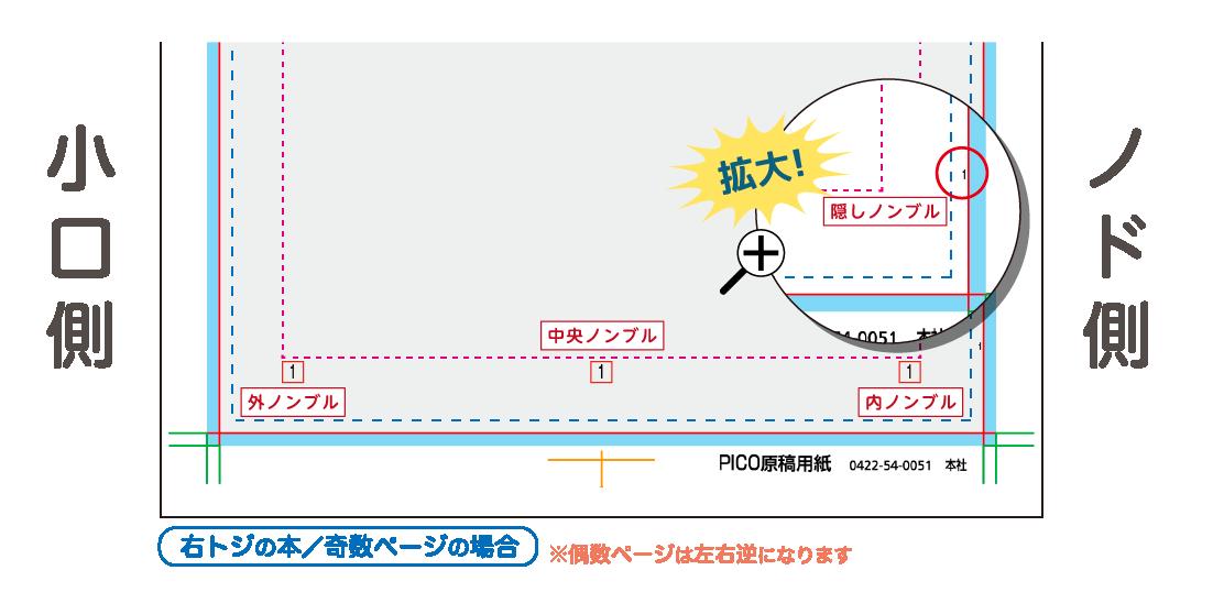 https://www.pico-net.com/doujinshi/doujinshi_manual/img/honbun_nonburu_200610.png